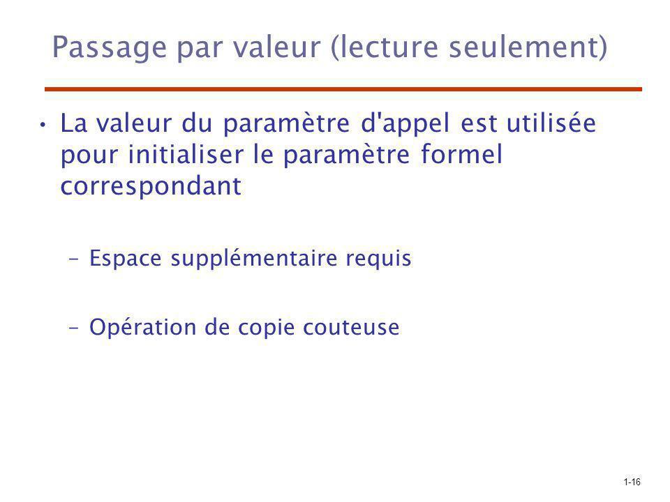 1-16 Passage par valeur (lecture seulement) La valeur du paramètre d appel est utilisée pour initialiser le paramètre formel correspondant –Espace supplémentaire requis –Opération de copie couteuse