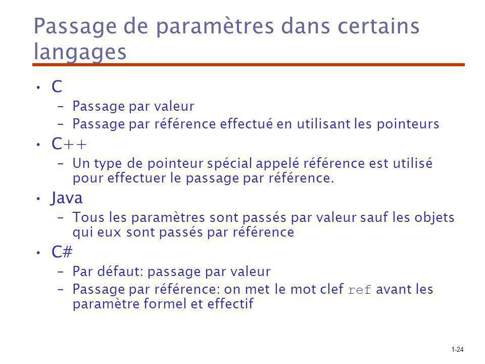 1-24 Passage de paramètres dans certains langages C –Passage par valeur –Passage par référence effectué en utilisant les pointeurs C++ –Un type de pointeur spécial appelé référence est utilisé pour effectuer le passage par référence.