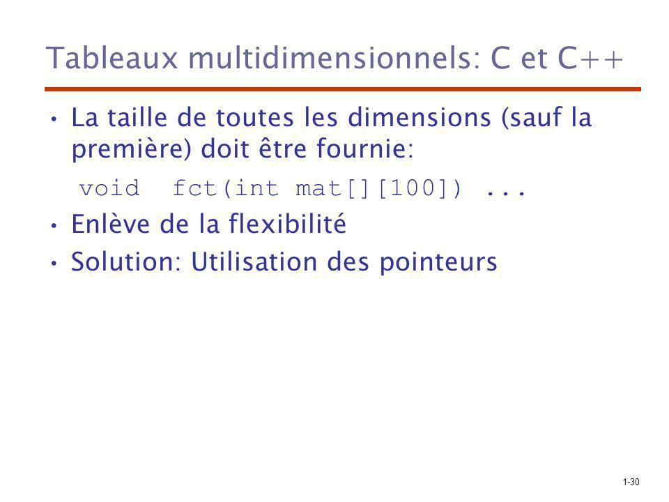 1-30 Tableaux multidimensionnels: C et C++ La taille de toutes les dimensions (sauf la première) doit être fournie: void fct(int mat[][100])...