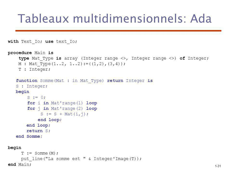 1-31 Tableaux multidimensionnels: Ada with Text_Io; use text_Io; procedure Main is type Mat_Type is array (Integer range <>, Integer range <>) of Inte