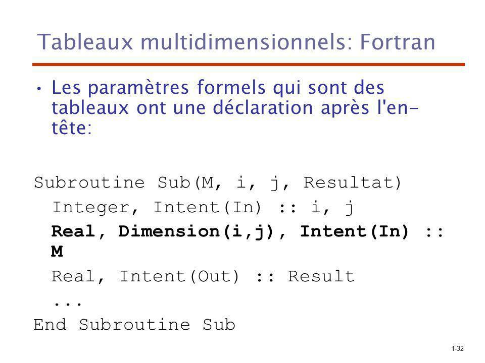 1-32 Tableaux multidimensionnels: Fortran Les paramètres formels qui sont des tableaux ont une déclaration après l en- tête: Subroutine Sub(M, i, j, Resultat) Integer, Intent(In) :: i, j Real, Dimension(i,j), Intent(In) :: M Real, Intent(Out) :: Result...