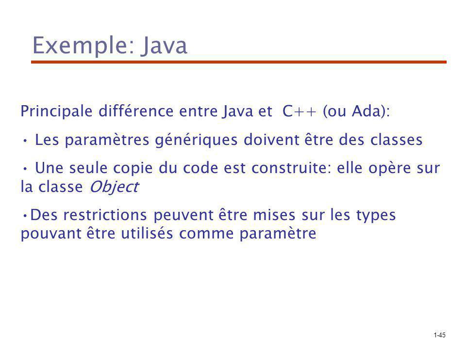 1-45 Exemple: Java Principale différence entre Java et C++ (ou Ada): Les paramètres génériques doivent être des classes Une seule copie du code est construite: elle opère sur la classe Object Des restrictions peuvent être mises sur les types pouvant être utilisés comme paramètre