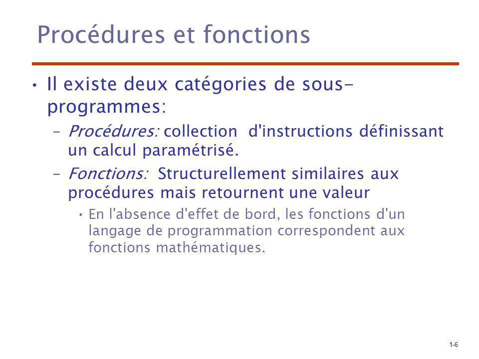 1-6 Procédures et fonctions Il existe deux catégories de sous- programmes: –Procédures: collection d instructions définissant un calcul paramétrisé.