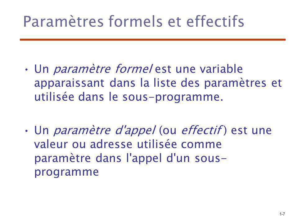 1-7 Paramètres formels et effectifs Un paramètre formel est une variable apparaissant dans la liste des paramètres et utilisée dans le sous-programme.