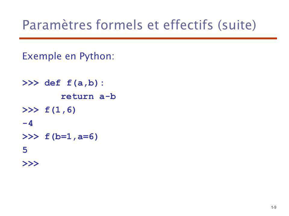 1-20 Passage par nom Substitution textuelle du paramètre: int f(int x){return x*x*x; } Un appel à f(a+2*b) devient: return (a+2*b)*(a+2*b)*(a+2*b ) Utilisé dans Algol 60