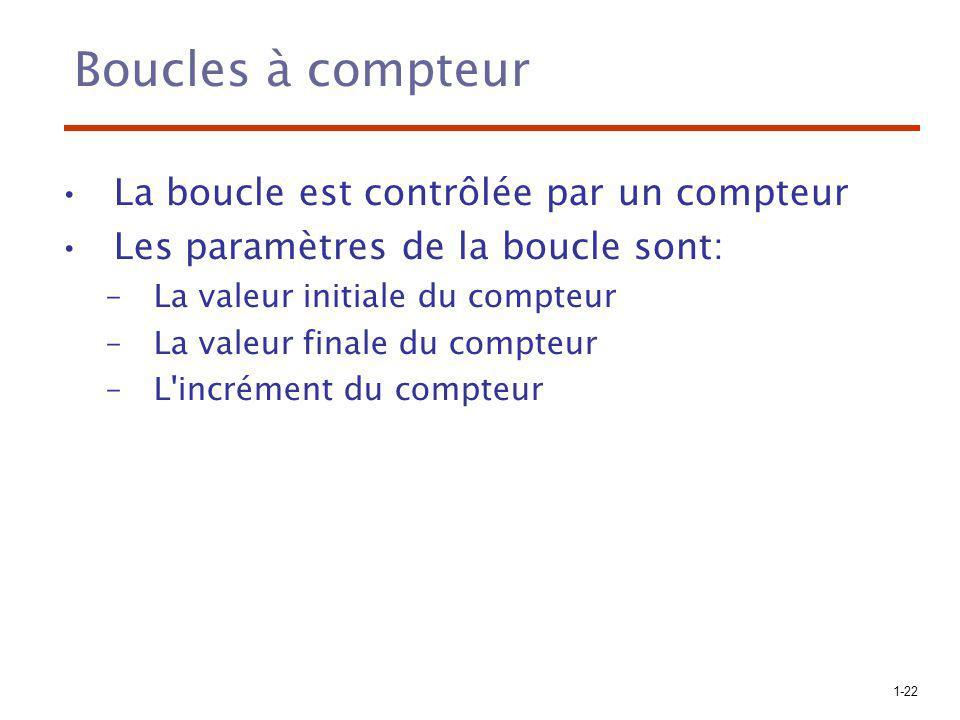 1-22 Boucles à compteur La boucle est contrôlée par un compteur Les paramètres de la boucle sont: –La valeur initiale du compteur –La valeur finale du