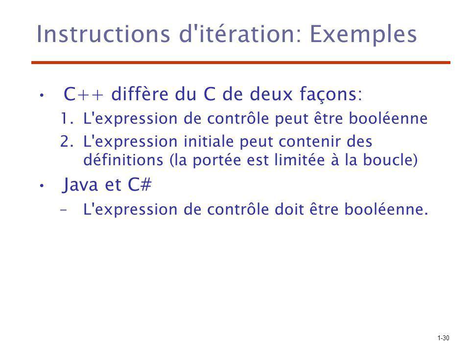 1-30 Instructions d'itération: Exemples C++ diffère du C de deux façons: 1.L'expression de contrôle peut être booléenne 2.L'expression initiale peut c