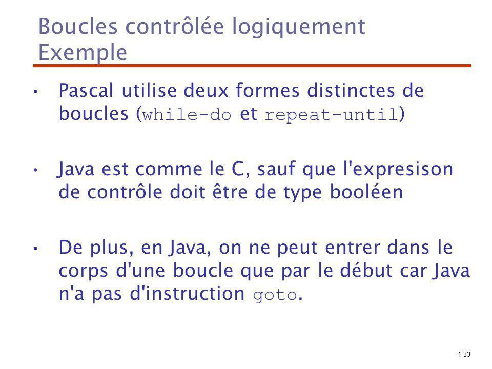 1-33 Boucles contrôlée logiquement Exemple Pascal utilise deux formes distinctes de boucles ( while-do et repeat-until ) Java est comme le C, sauf que