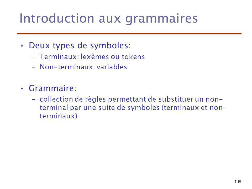 1-10 Introduction aux grammaires Deux types de symboles: –Terminaux: lexèmes ou tokens –Non-terminaux: variables Grammaire: –collection de règles perm