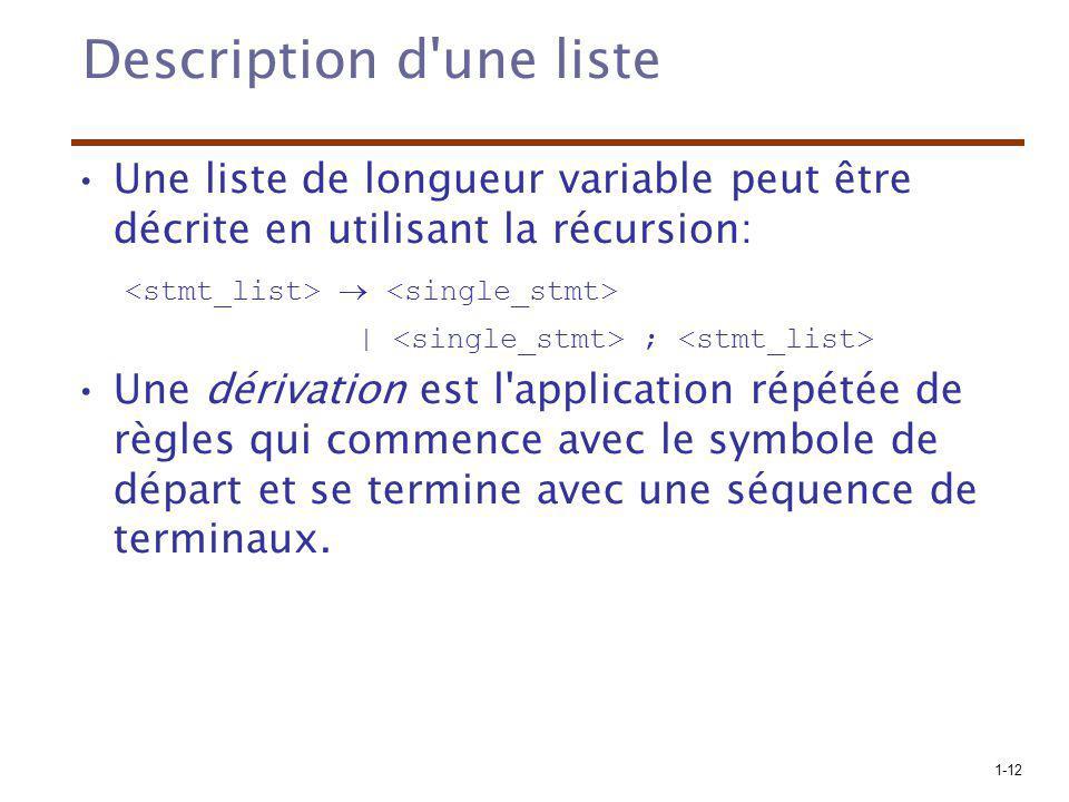 1-12 Description d'une liste Une liste de longueur variable peut être décrite en utilisant la récursion: | ; Une dérivation est l'application répétée