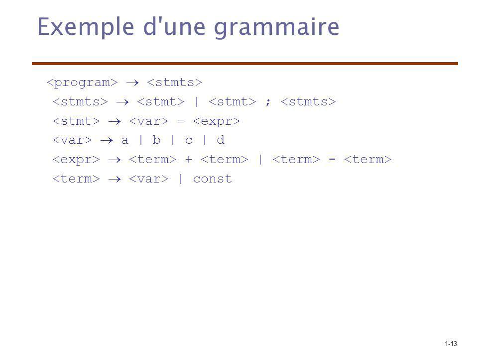 1-13 Exemple d'une grammaire | ; = a | b | c | d + | - | const