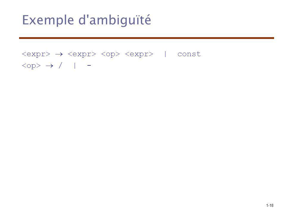 1-18 Exemple d'ambiguïté | const / | -
