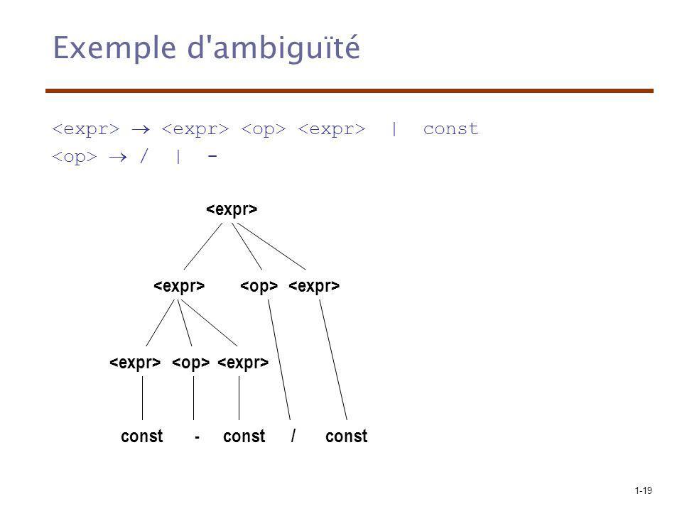 1-19 Exemple d'ambiguïté   const /   - const -/