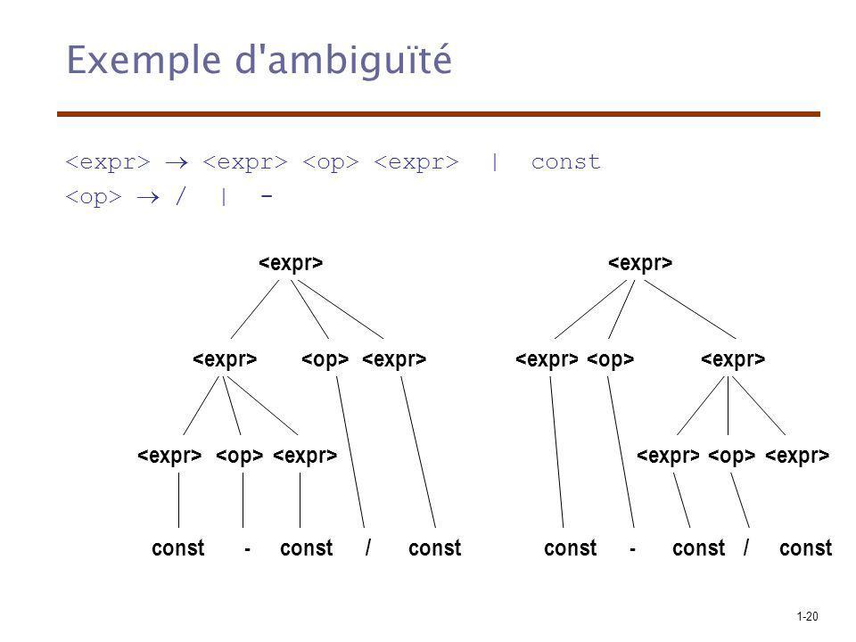 1-20 Exemple d'ambiguïté   const /   - const --//