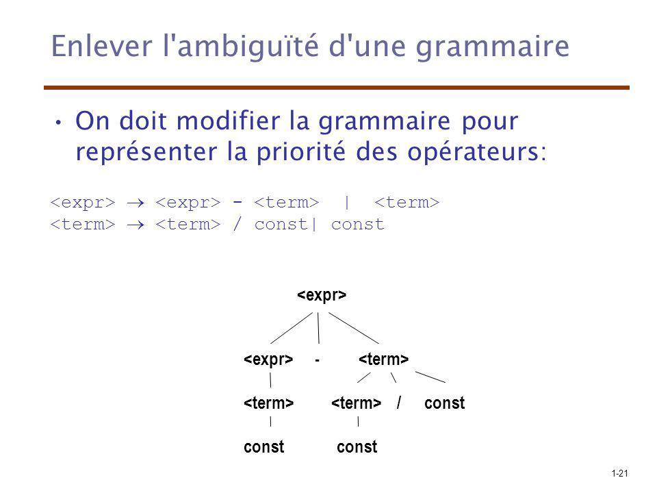 1-21 Enlever l'ambiguïté d'une grammaire On doit modifier la grammaire pour représenter la priorité des opérateurs: -   / const  const const / -