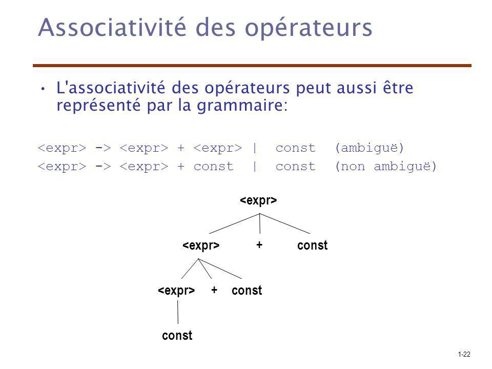 1-22 Associativité des opérateurs L'associativité des opérateurs peut aussi être représenté par la grammaire: -> + | const (ambiguë) -> + const | cons
