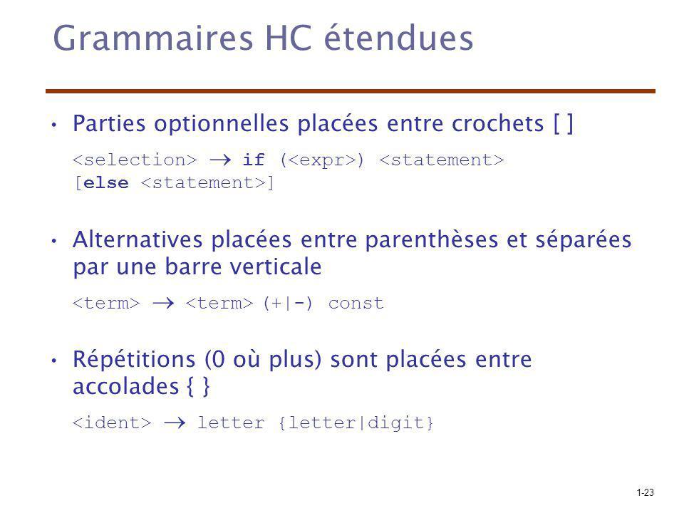 1-23 Grammaires HC étendues Parties optionnelles placées entre crochets [ ] if ( ) [else ] Alternatives placées entre parenthèses et séparées par une