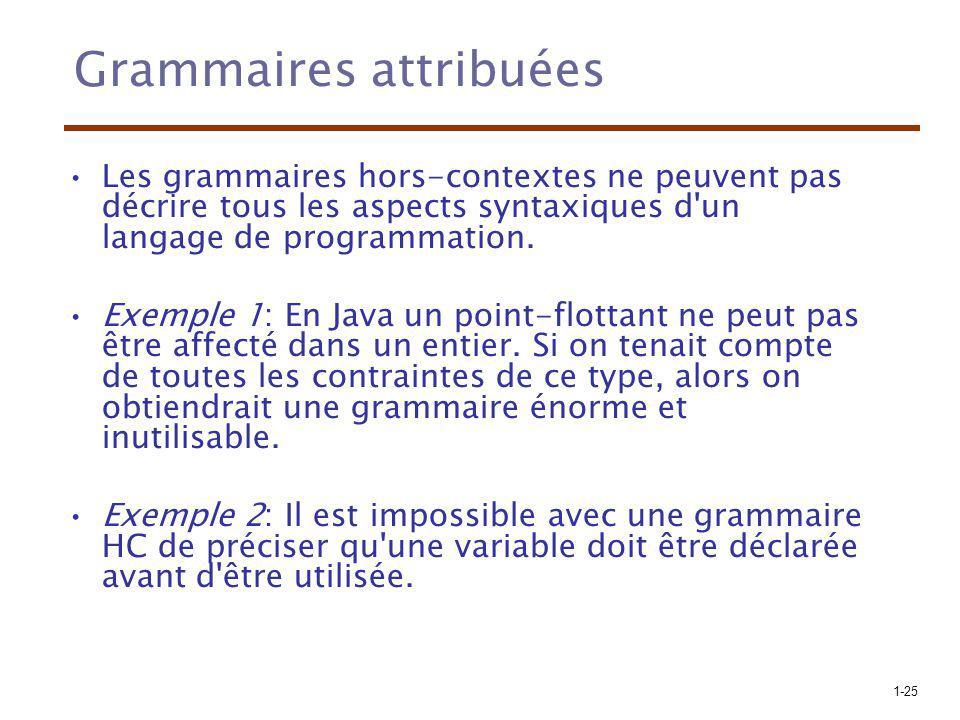 1-25 Grammaires attribuées Les grammaires hors-contextes ne peuvent pas décrire tous les aspects syntaxiques d'un langage de programmation. Exemple 1: