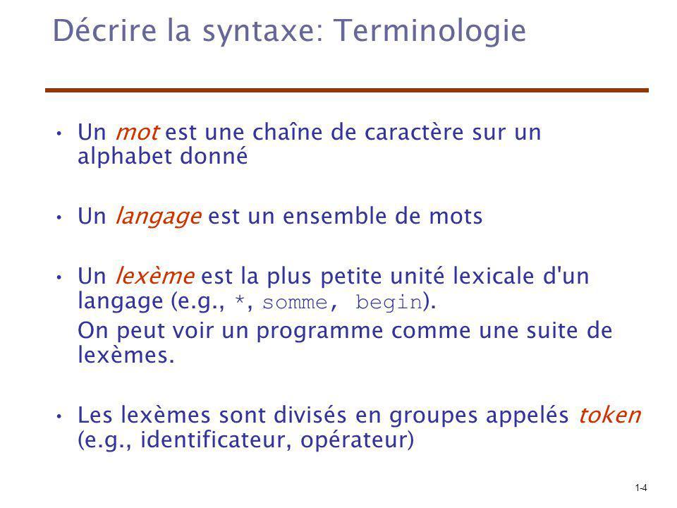 1-4 Décrire la syntaxe: Terminologie Un mot est une chaîne de caractère sur un alphabet donné Un langage est un ensemble de mots Un lexème est la plus