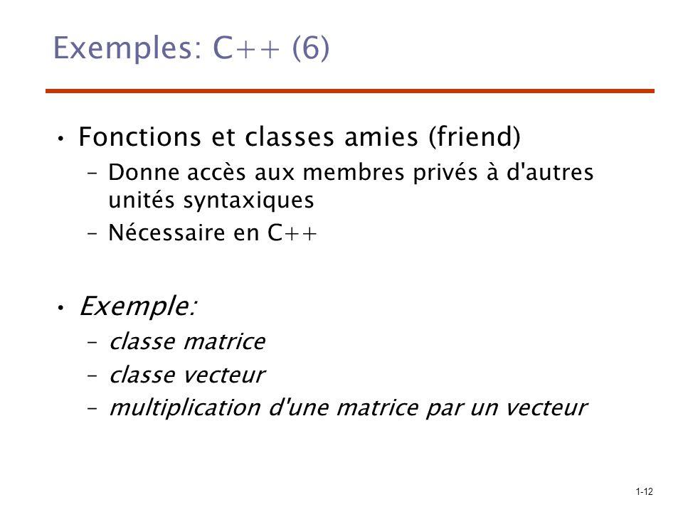 1-12 Exemples: C++ (6) Fonctions et classes amies (friend) –Donne accès aux membres privés à d'autres unités syntaxiques –Nécessaire en C++ Exemple: –