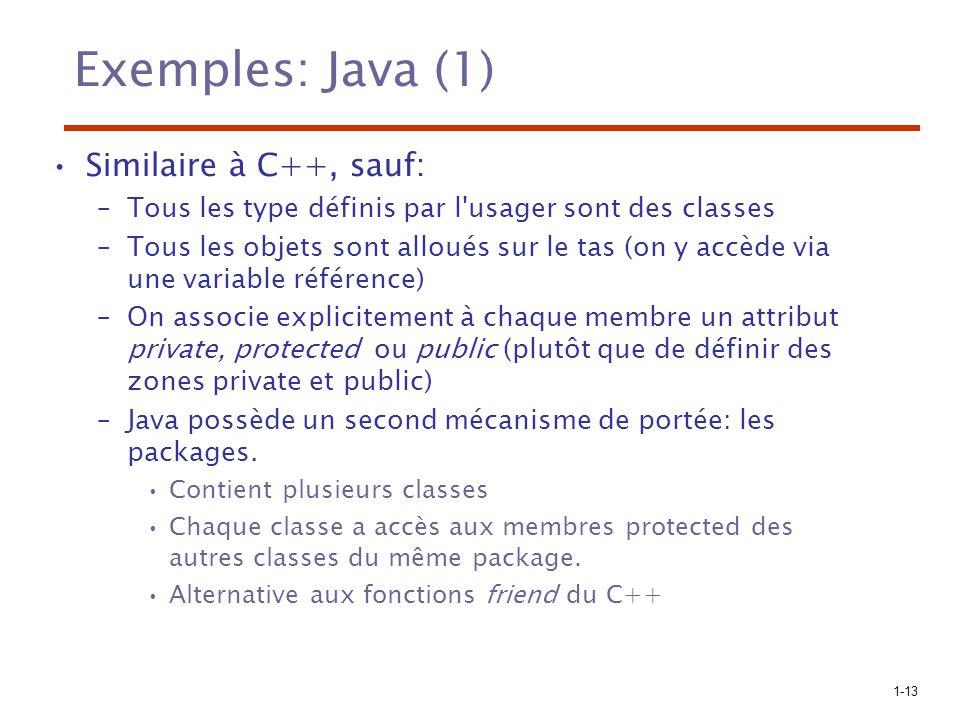 1-13 Exemples: Java (1) Similaire à C++, sauf: –Tous les type définis par l'usager sont des classes –Tous les objets sont alloués sur le tas (on y acc