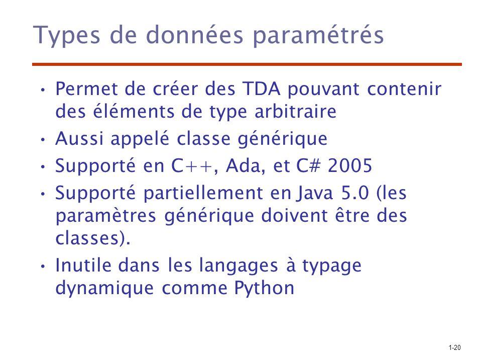 1-20 Types de données paramétrés Permet de créer des TDA pouvant contenir des éléments de type arbitraire Aussi appelé classe générique Supporté en C+