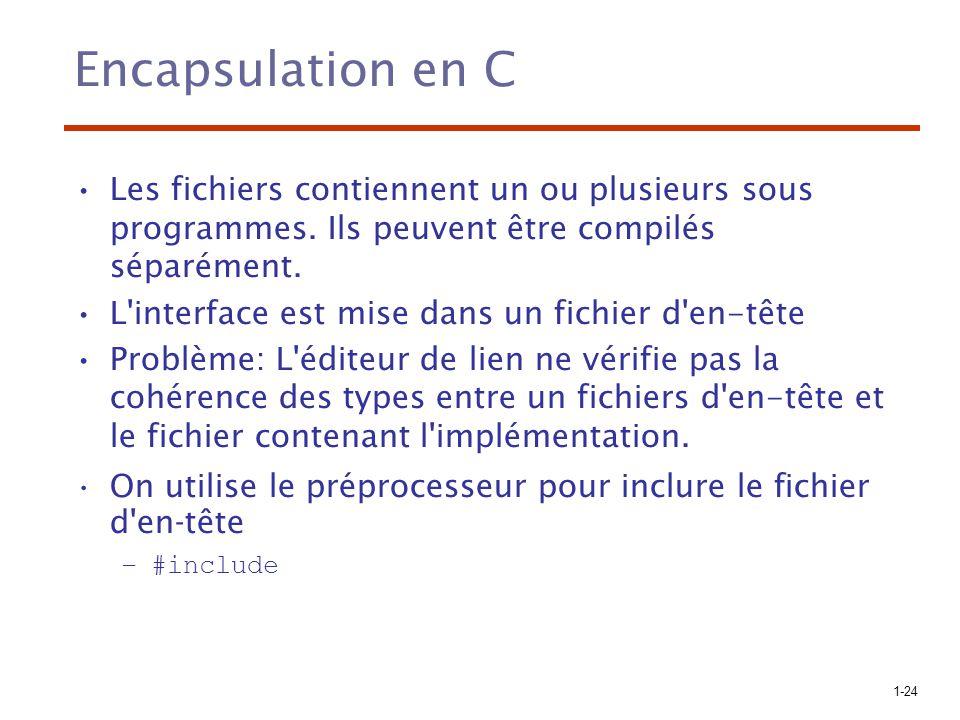 1-24 Encapsulation en C Les fichiers contiennent un ou plusieurs sous programmes. Ils peuvent être compilés séparément. L'interface est mise dans un f