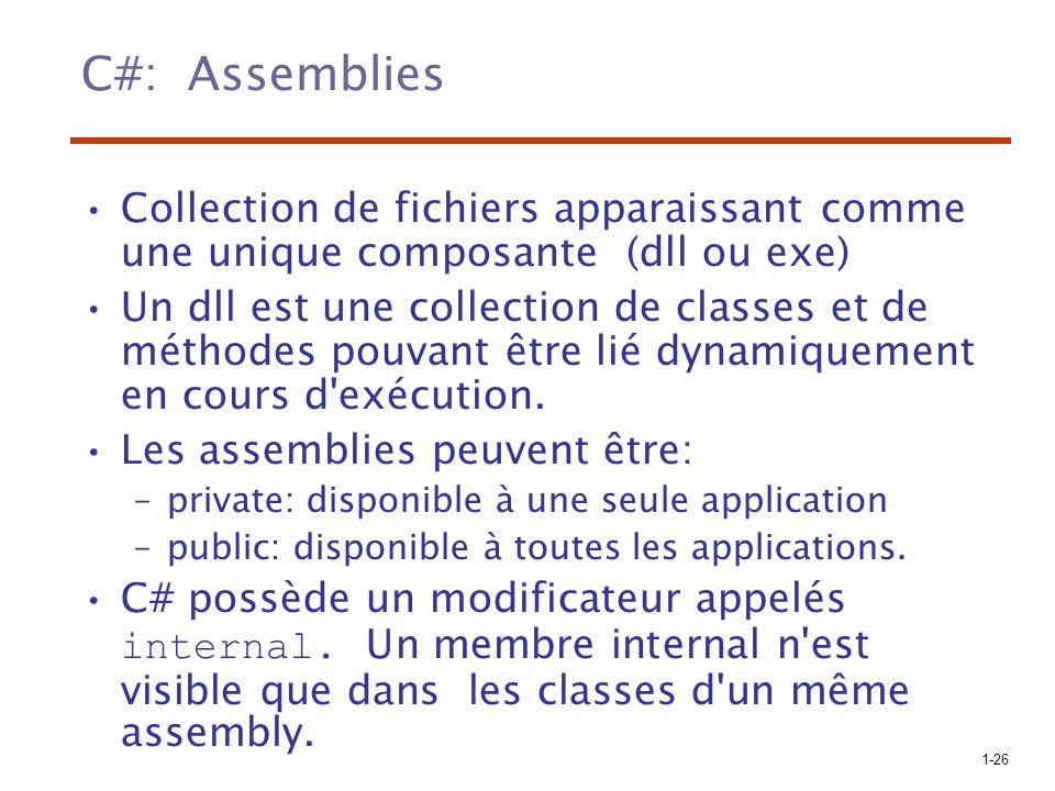 1-26 C#: Assemblies Collection de fichiers apparaissant comme une unique composante (dll ou exe) Un dll est une collection de classes et de méthodes p