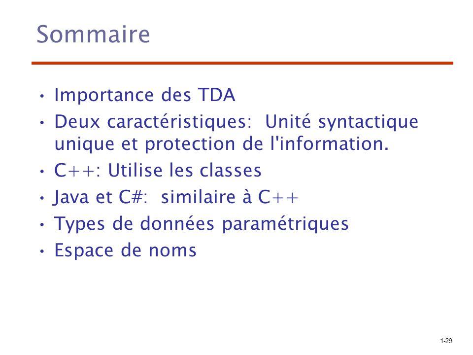 1-29 Sommaire Importance des TDA Deux caractéristiques: Unité syntactique unique et protection de l'information. C++: Utilise les classes Java et C#: