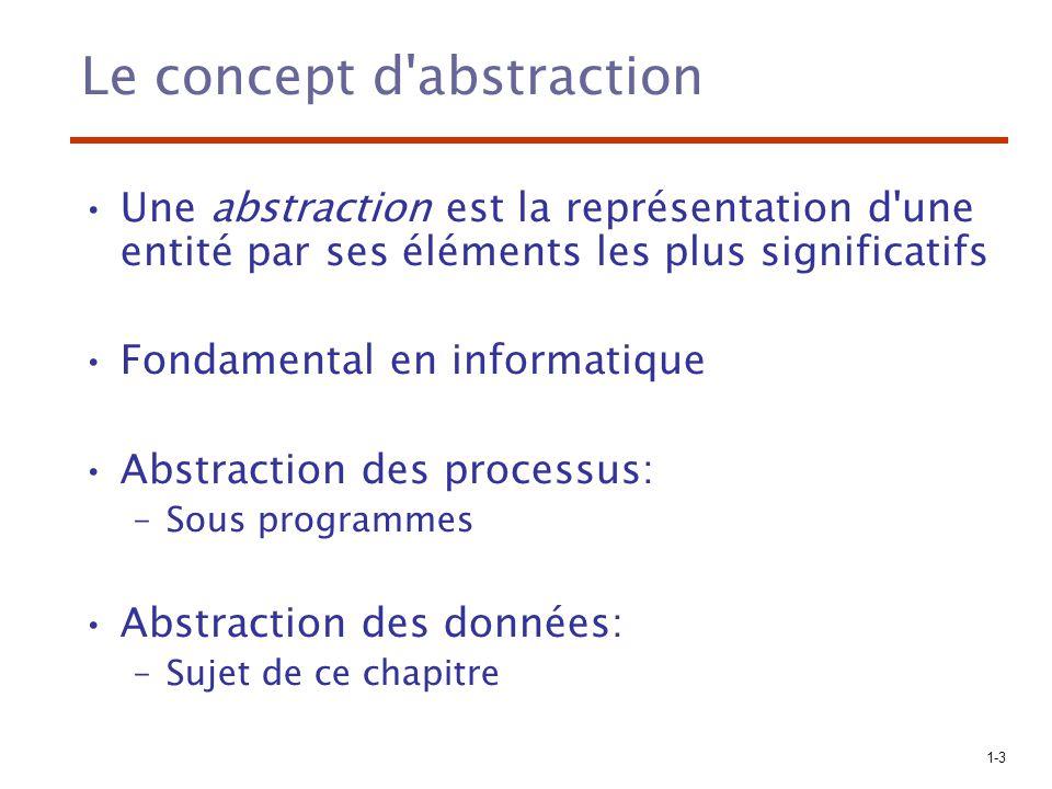 1-4 Type de données abtrait Type de données satisfaisant les conditions suivantes: –La représentation ainsi que les opérations sont définies à l intérieur d une seule unité syntactique.