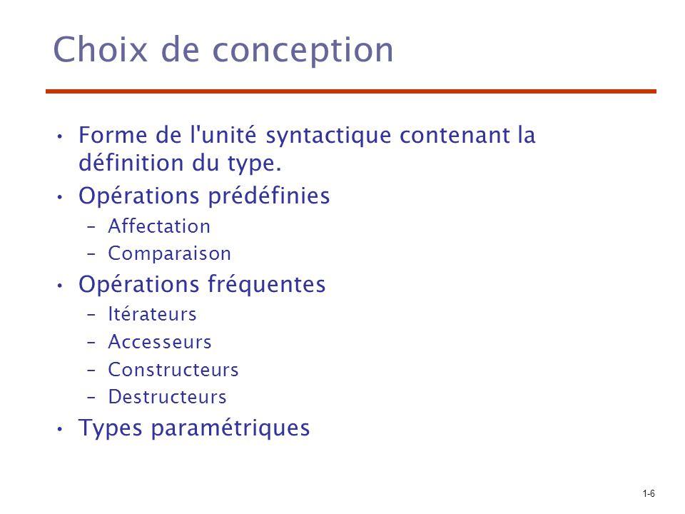 1-6 Choix de conception Forme de l'unité syntactique contenant la définition du type. Opérations prédéfinies –Affectation –Comparaison Opérations fréq