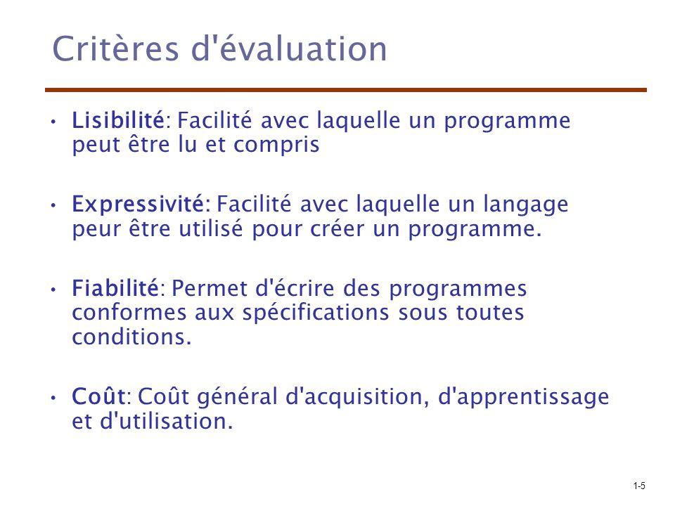 1-26 Interprétation pure Le programme est traduit en cours d exécution.