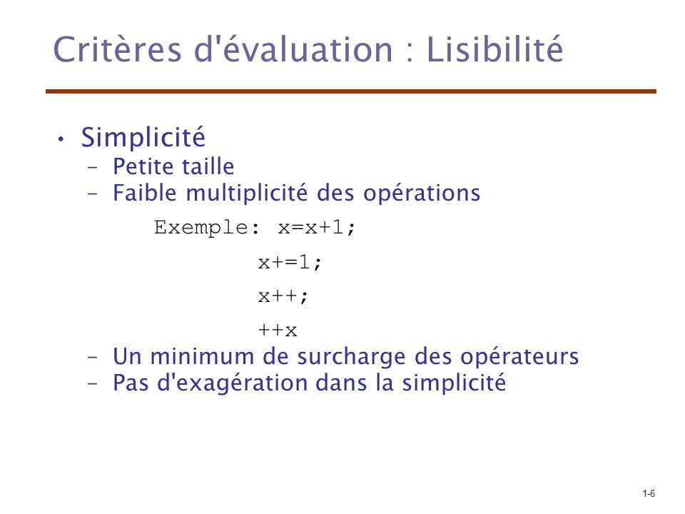1-7 Critères d évaluation : Lisibilité Orthogonalité –Un petit nombre de primitives et un petit nombre de règles pour les combiner Toutes les combinaisons sont possibles et ont un sens Le sens ne dépend pas du contexte –Exemple 1: En C, une fonction peut retourner une structure mais pas un tableau –Exemple 2: En C, Le sens de x+y dépend du type de x et y –Orthogonalité vs simplicité (langages fonctionnels) –Pas d exagération: Ex C: T[3] = *(T+3) = *(3+T) = 3[T]
