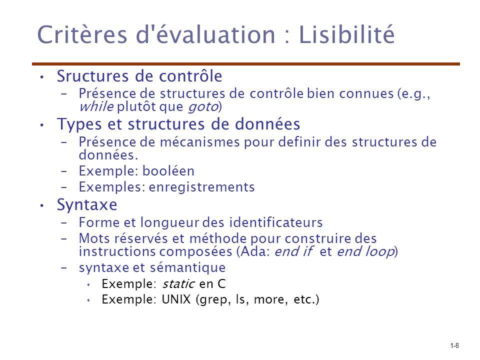 1-19 Implémentation Compilation –Les programmes sont traduits en langage machine avant l exécution.