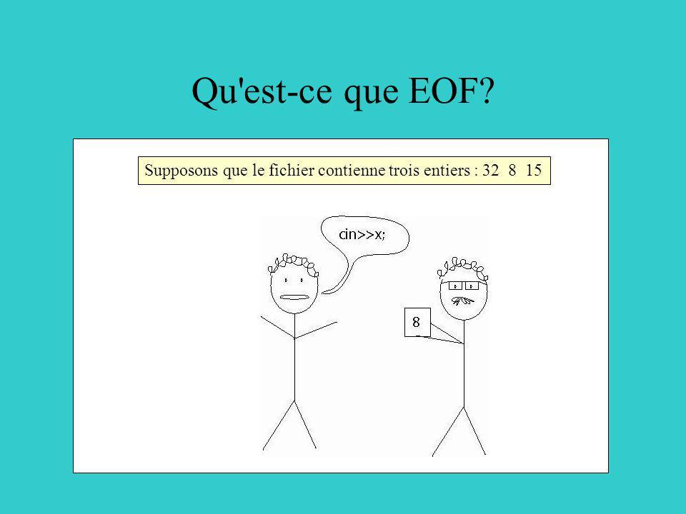 Qu'est-ce que EOF? Supposons que le fichier contienne trois entiers : 32 8 15