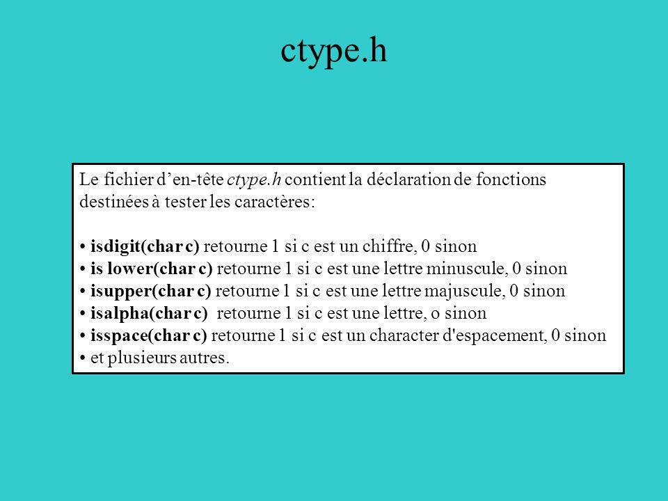 ctype.h Le fichier den-tête ctype.h contient la déclaration de fonctions destinées à tester les caractères: isdigit(char c) retourne 1 si c est un chiffre, 0 sinon is lower(char c) retourne 1 si c est une lettre minuscule, 0 sinon isupper(char c) retourne 1 si c est une lettre majuscule, 0 sinon isalpha(char c) retourne 1 si c est une lettre, o sinon isspace(char c) retourne 1 si c est un character d espacement, 0 sinon et plusieurs autres.