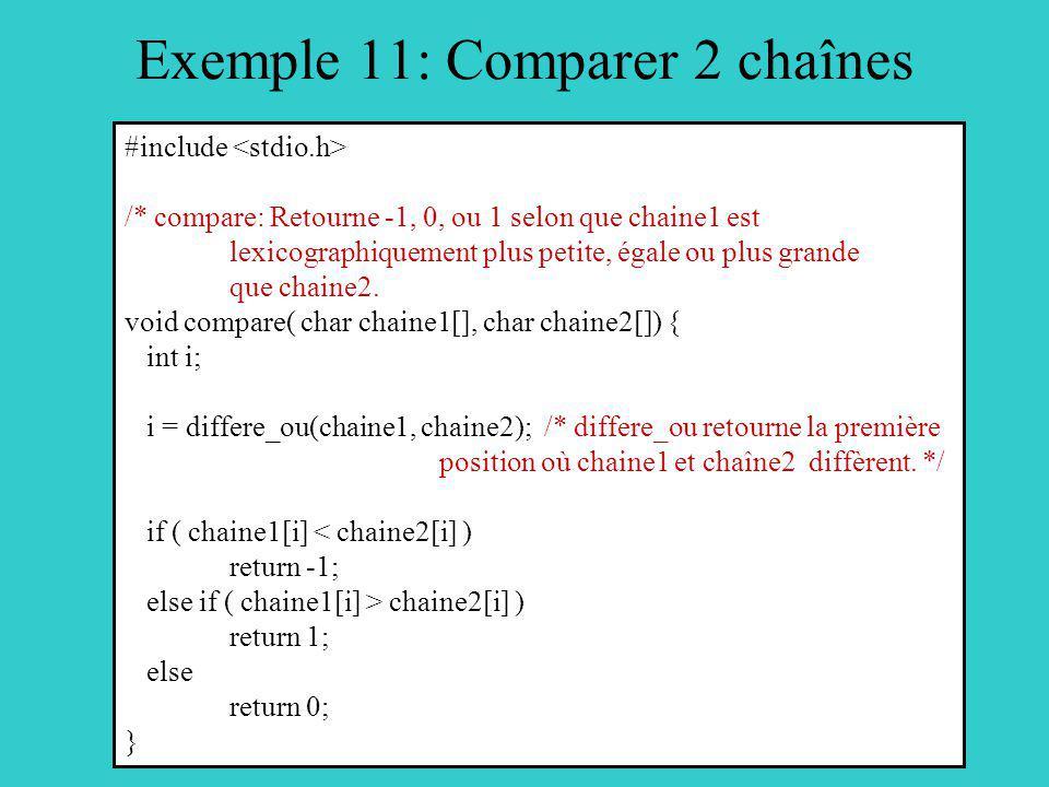 Exemple 11: Comparer 2 chaînes #include /* compare: Retourne -1, 0, ou 1 selon que chaine1 est lexicographiquement plus petite, égale ou plus grande que chaine2.