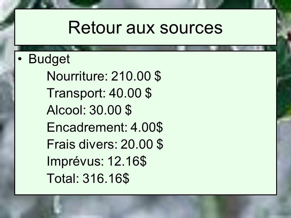 Retour aux sources Budget Nourriture: 210.00 $ Transport: 40.00 $ Alcool: 30.00 $ Encadrement: 4.00$ Frais divers: 20.00 $ Imprévus: 12.16$ Total: 316.16$