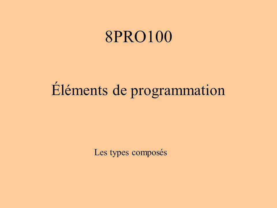 Types composés En plus des types de base (entier, réels, charactères, etc) il est possible dans la plupart des langages de programmation de définir ses propres types.