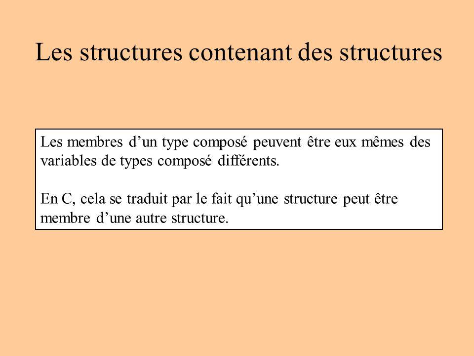 Les structures contenant des structures Les membres dun type composé peuvent être eux mêmes des variables de types composé différents.
