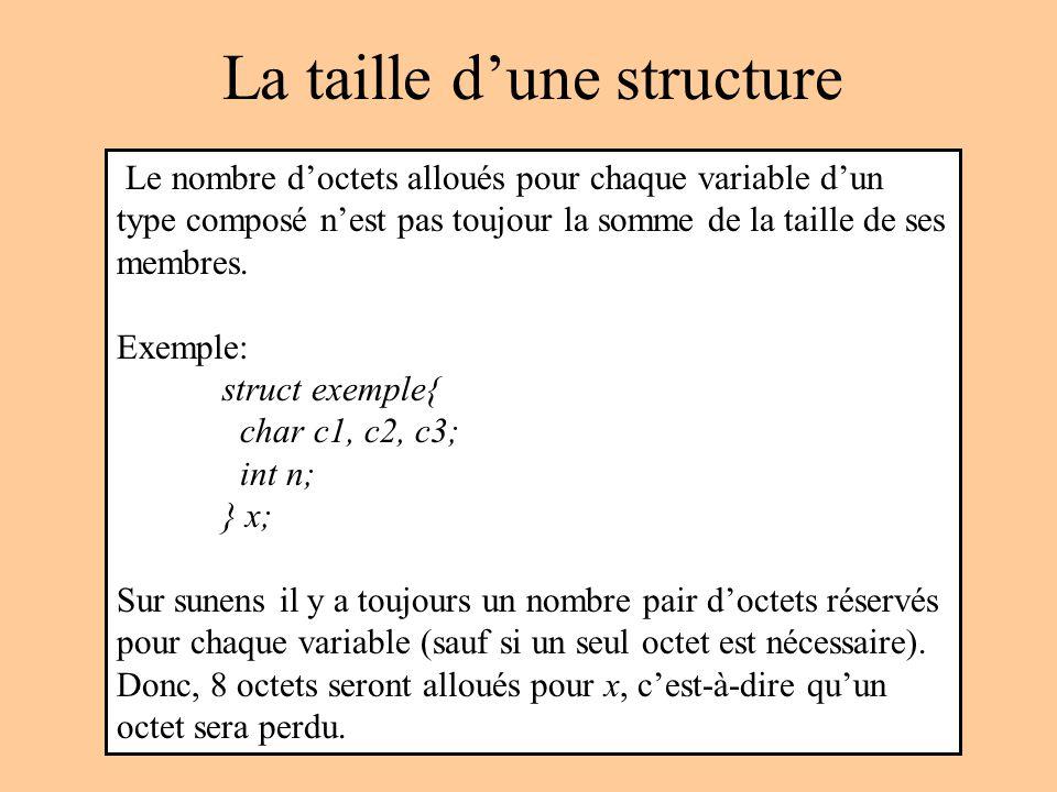 La taille dune structure Le nombre doctets alloués pour chaque variable dun type composé nest pas toujour la somme de la taille de ses membres.
