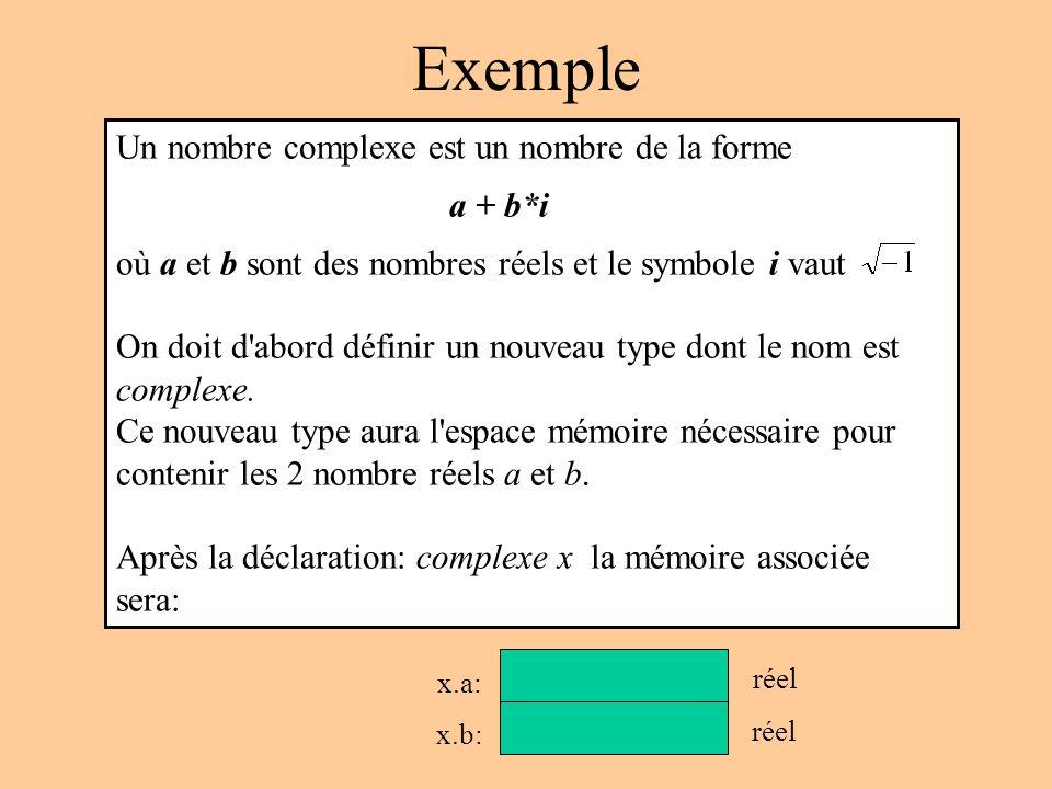 Exemple Un nombre complexe est un nombre de la forme a + b*i où a et b sont des nombres réels et le symbole i vaut On doit d abord définir un nouveau type dont le nom est complexe.