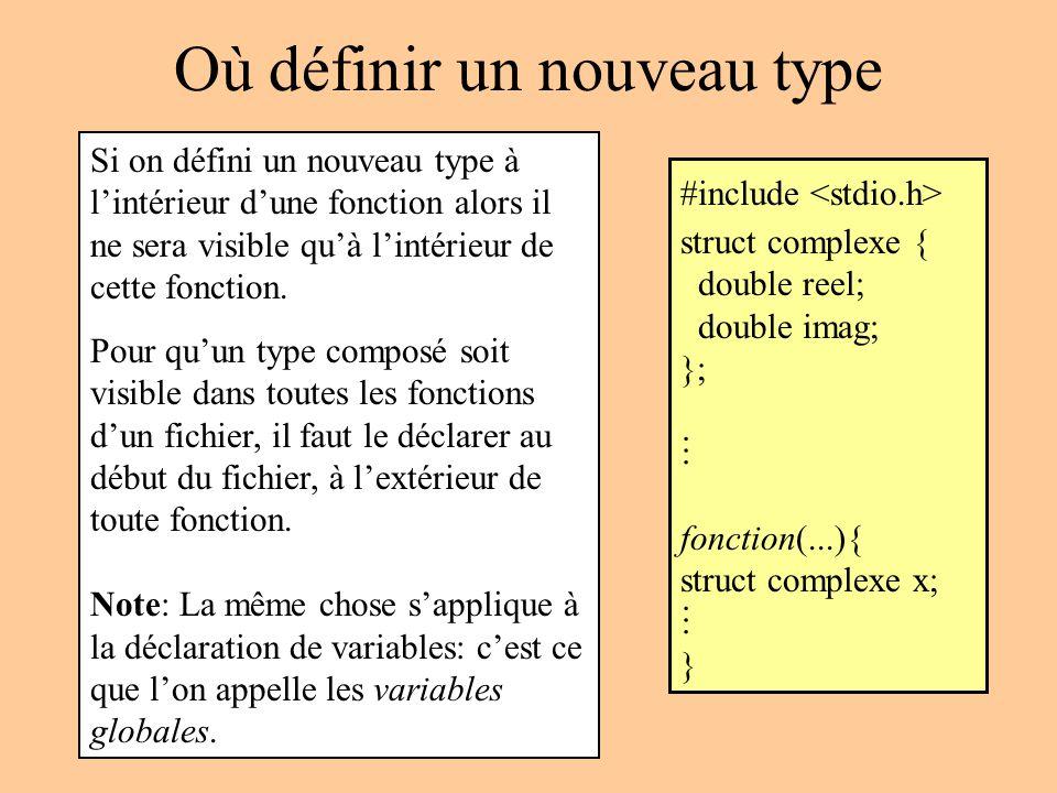 Où définir un nouveau type #include struct complexe { double reel; double imag; }; fonction(...){ struct complexe x; } Si on défini un nouveau type à lintérieur dune fonction alors il ne sera visible quà lintérieur de cette fonction.