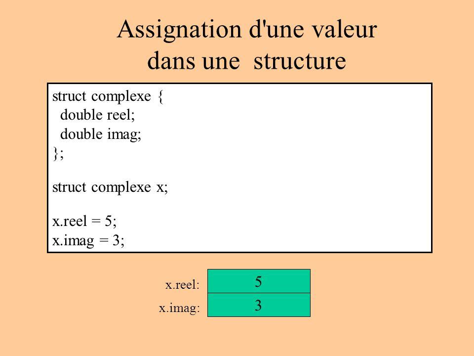 Assignation d une valeur dans une structure struct complexe { double reel; double imag; }; struct complexe x; x.reel = 5; x.imag = 3; 5 3 x.reel: x.imag: