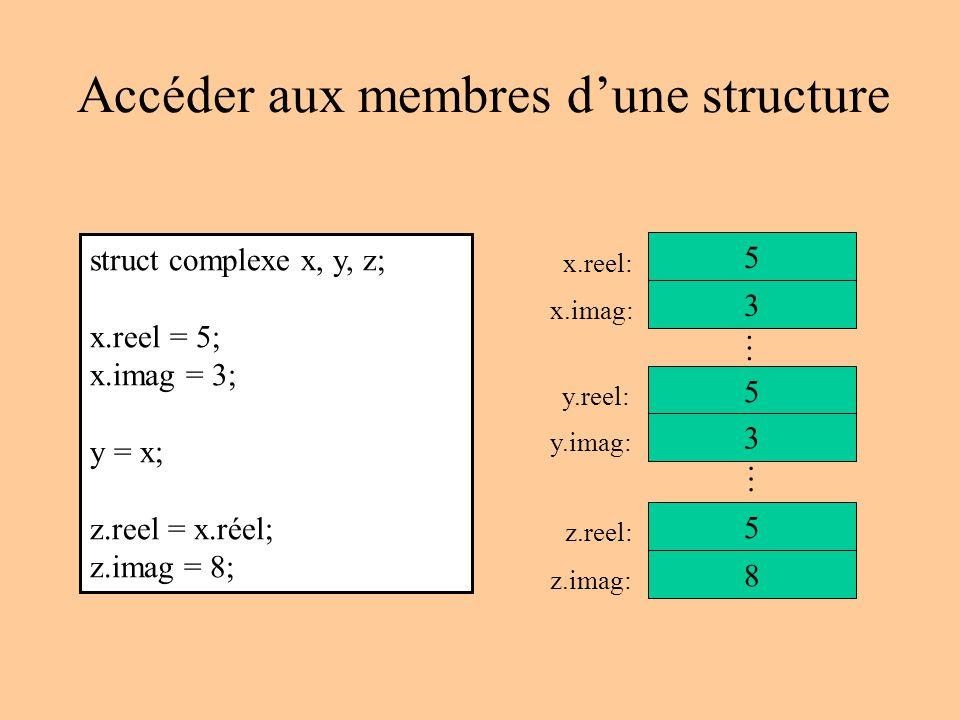 Accéder aux membres dune structure struct complexe x, y, z; x.reel = 5; x.imag = 3; y = x; z.reel = x.réel; z.imag = 8; 5 3 x.reel: x.imag: 5 y.reel: 3 y.imag: 5 z.reel: 8 z.imag: