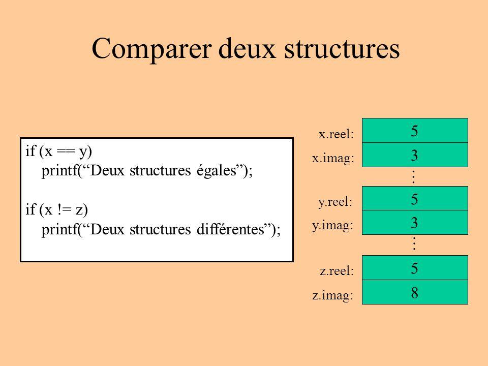 Comparer deux structures if (x == y) printf(Deux structures égales); if (x != z) printf(Deux structures différentes); 5 3 x.reel: x.imag: 5 y.reel: 3