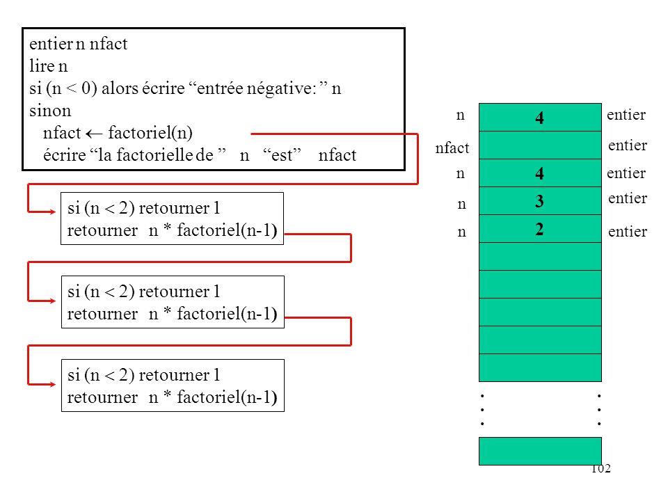 102 si (n ) retourner 1 retourner n * factoriel(n-1) entier n nfact lire n si (n < 0) alors écrire entrée négative: n sinon nfact factoriel(n) écrire