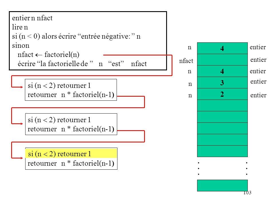 103 si (n ) retourner 1 retourner n * factoriel(n-1) entier n nfact lire n si (n < 0) alors écrire entrée négative: n sinon nfact factoriel(n) écrire