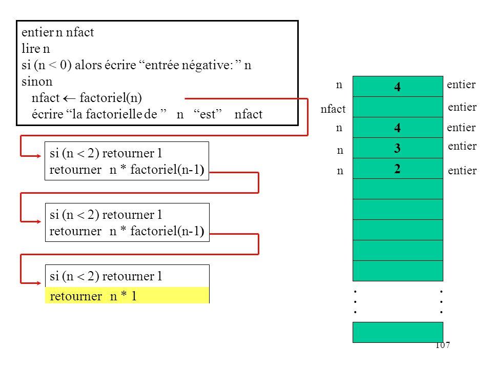 107 si (n ) retourner 1 retourner n * factoriel(n-1) entier n nfact lire n si (n < 0) alors écrire entrée négative: n sinon nfact factoriel(n) écrire