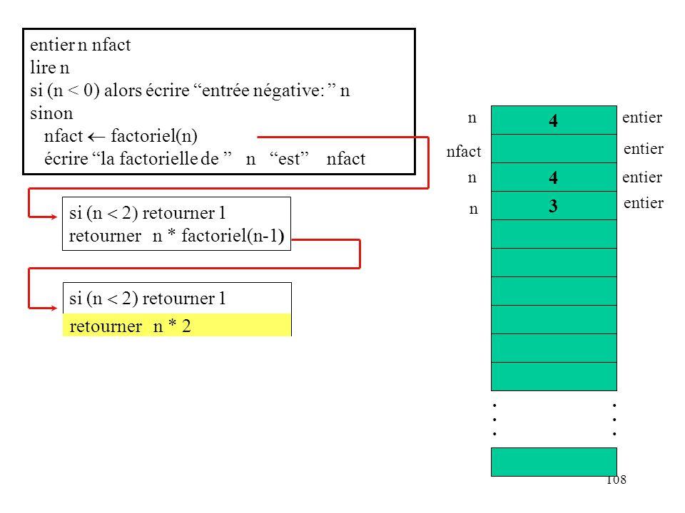 108 si (n ) retourner 1 retourner n * factoriel(n-1) entier n nfact lire n si (n < 0) alors écrire entrée négative: n sinon nfact factoriel(n) écrire